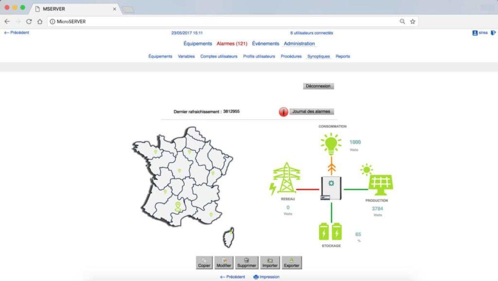 Sinóptico industrial en MicroSERVER