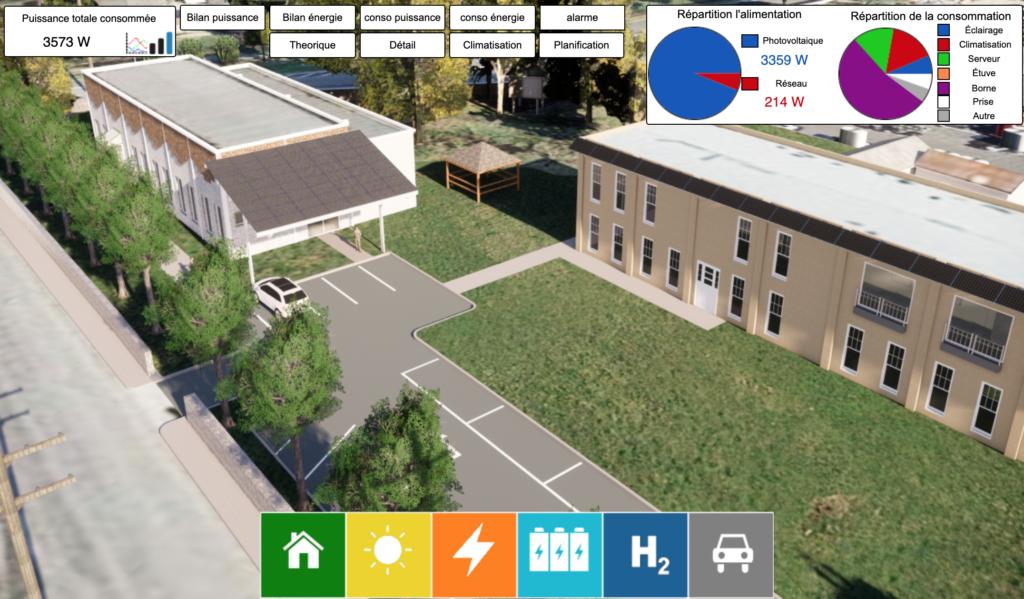 Synoptique de la gestion énergétique des bâtiments de Sirea